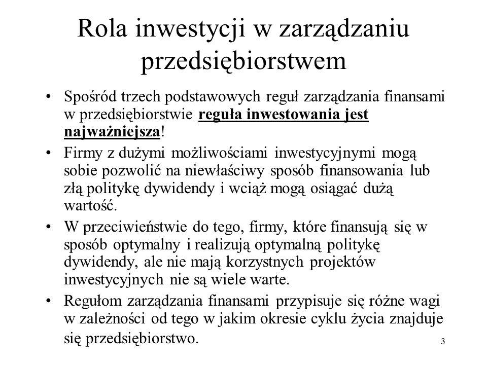 Rola inwestycji w zarządzaniu przedsiębiorstwem