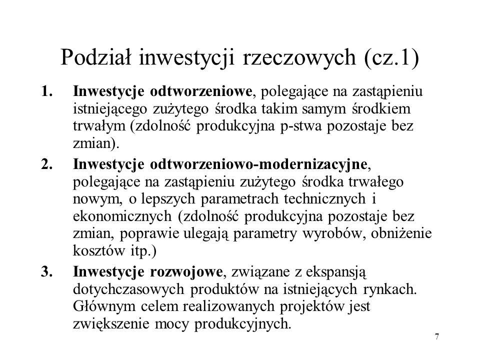Podział inwestycji rzeczowych (cz.1)