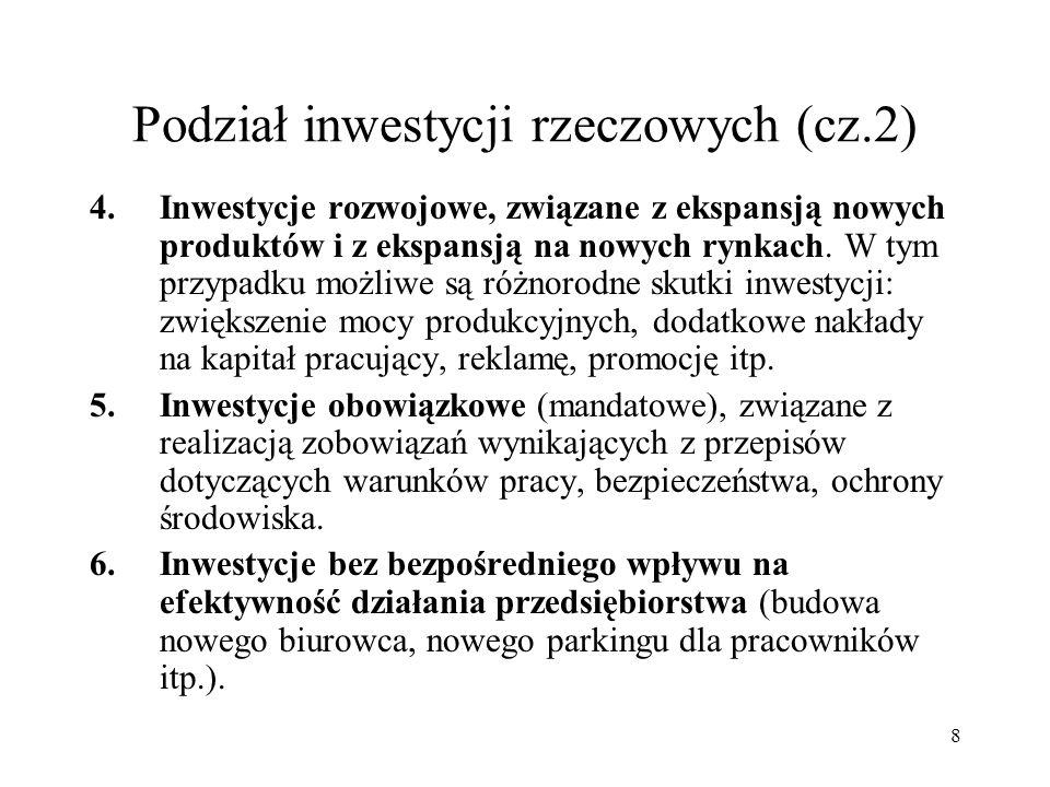Podział inwestycji rzeczowych (cz.2)