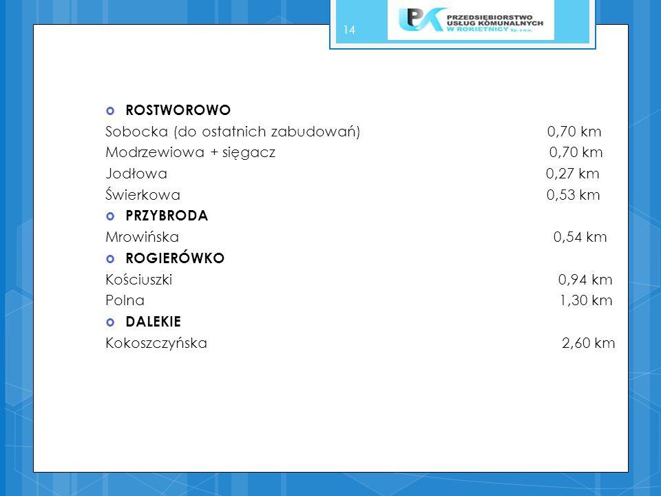 ROSTWOROWO Sobocka (do ostatnich zabudowań) 0,70 km.