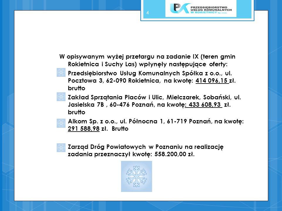 W opisywanym wyżej przetargu na zadanie IX (teren gmin Rokietnica i Suchy Las) wpłynęły następujące oferty: