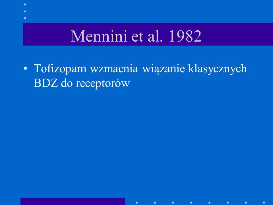 Mennini et al. 1982 Tofizopam wzmacnia wiązanie klasycznych BDZ do receptorów