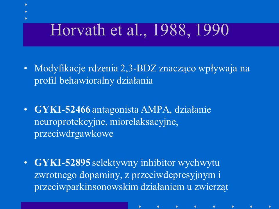 Horvath et al., 1988, 1990 Modyfikacje rdzenia 2,3-BDZ znacząco wpływaja na profil behawioralny działania.