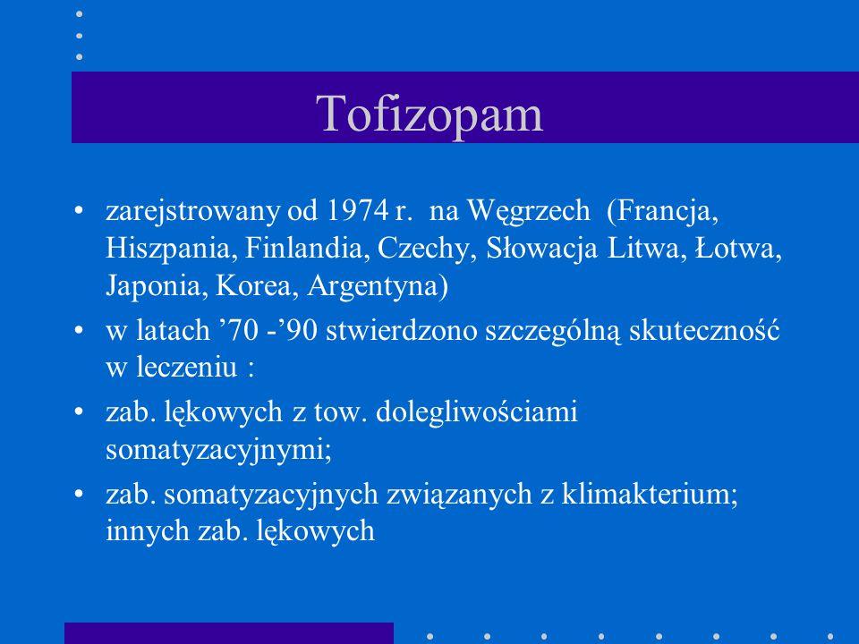 Tofizopam zarejstrowany od 1974 r. na Węgrzech (Francja, Hiszpania, Finlandia, Czechy, Słowacja Litwa, Łotwa, Japonia, Korea, Argentyna)