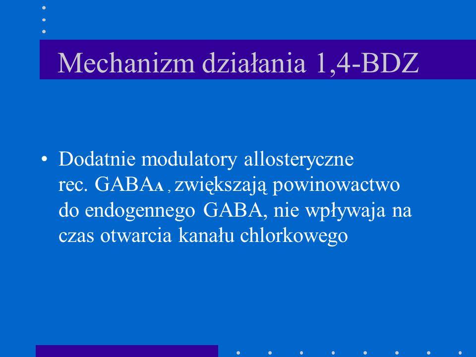 Mechanizm działania 1,4-BDZ