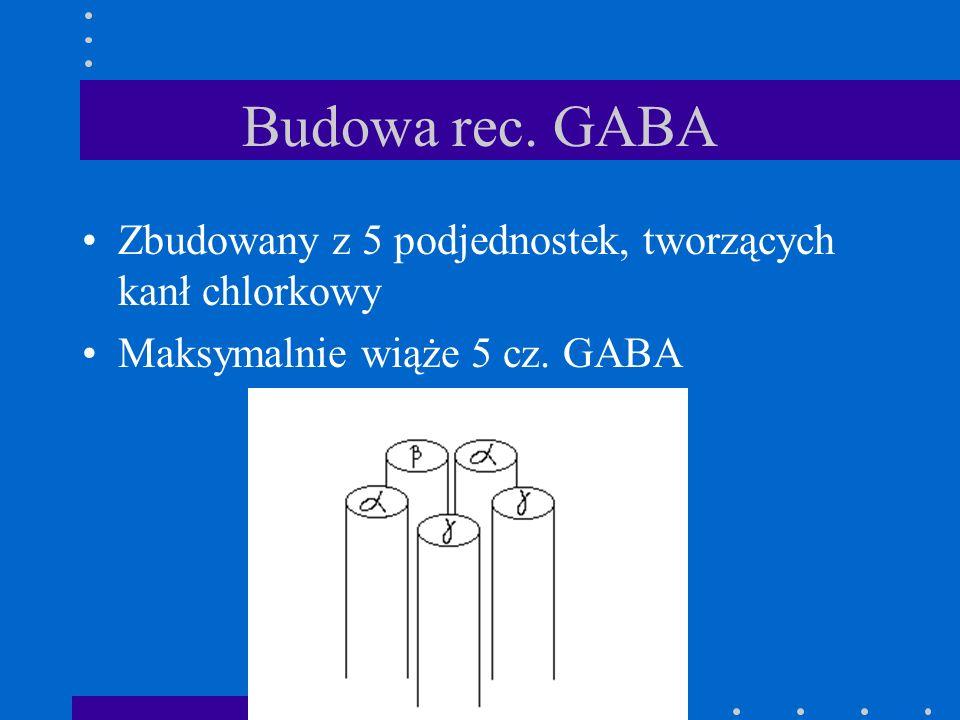 Budowa rec. GABA Zbudowany z 5 podjednostek, tworzących kanł chlorkowy