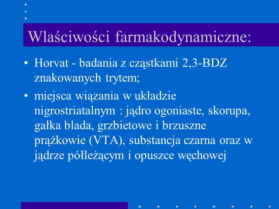 Wlaściwości farmakodynamiczne: