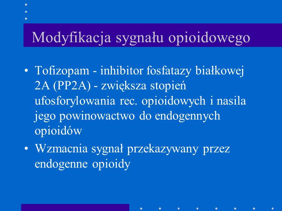 Modyfikacja sygnału opioidowego