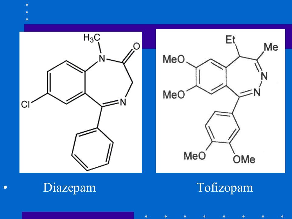 Diazepam Tofizopam