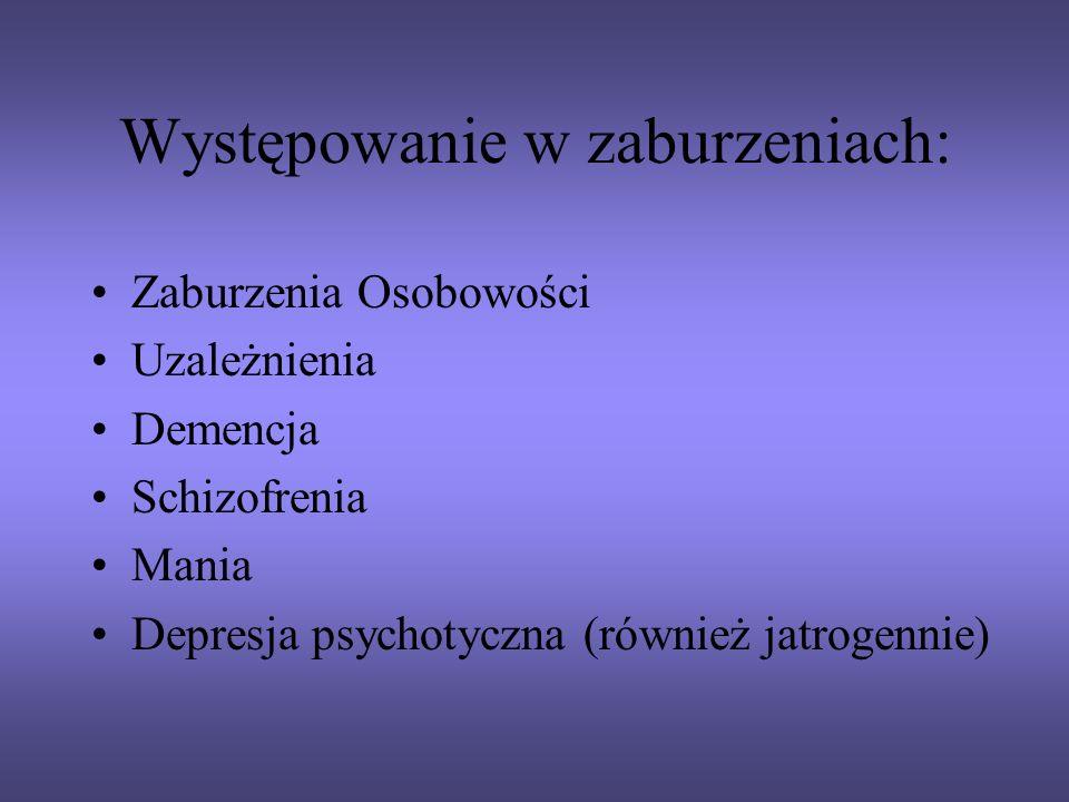 Występowanie w zaburzeniach: