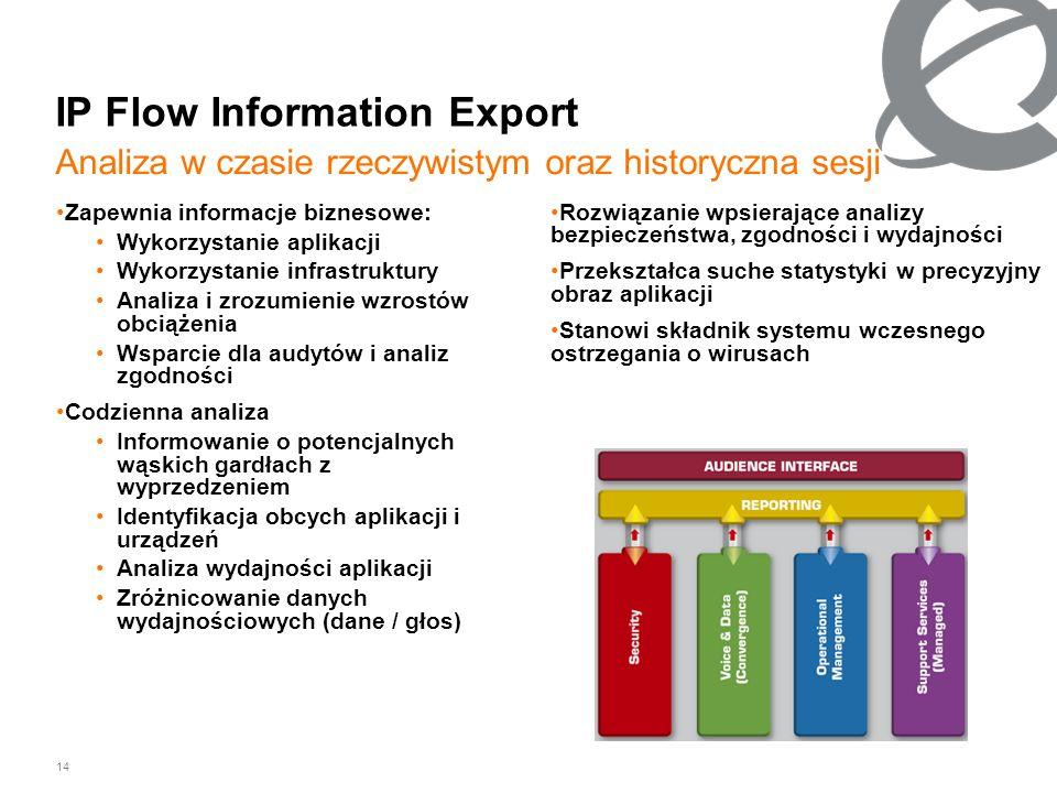 IP Flow Information Export