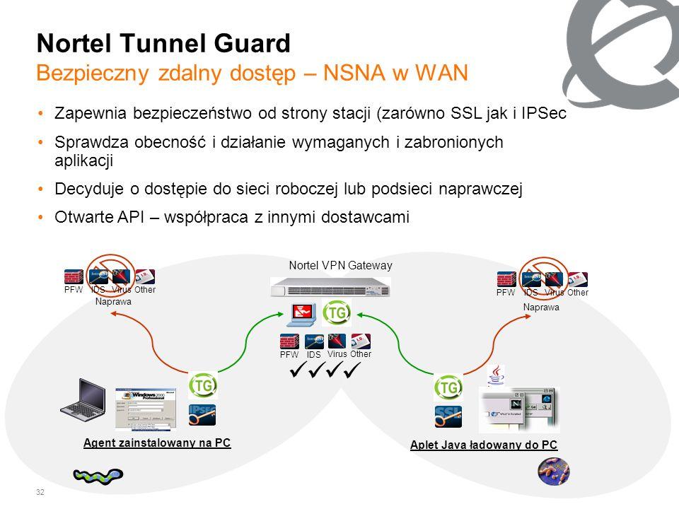 Nortel Tunnel Guard Bezpieczny zdalny dostęp – NSNA w WAN