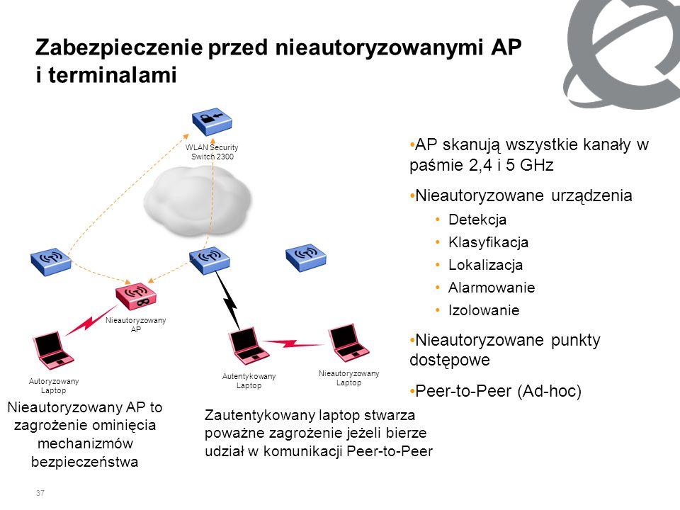 Zabezpieczenie przed nieautoryzowanymi AP i terminalami