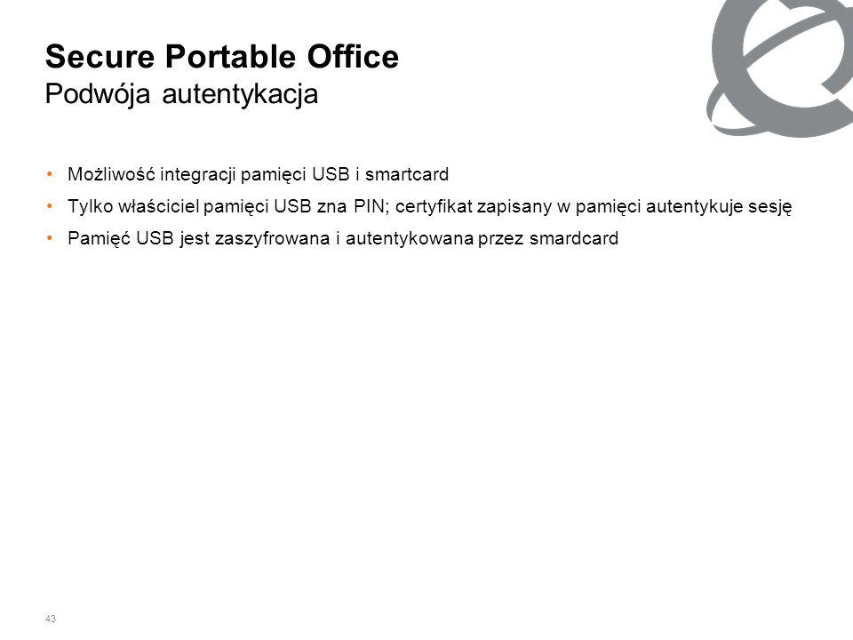 Secure Portable Office Podwója autentykacja