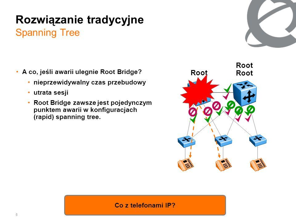 Rozwiązanie tradycyjne Spanning Tree
