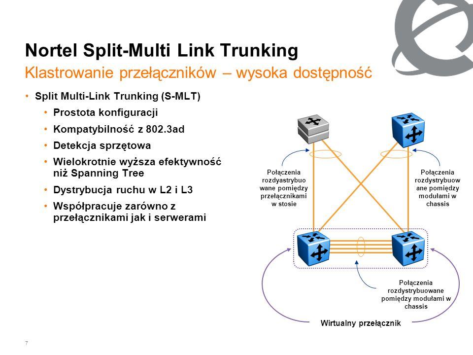 Nortel Split-Multi Link Trunking