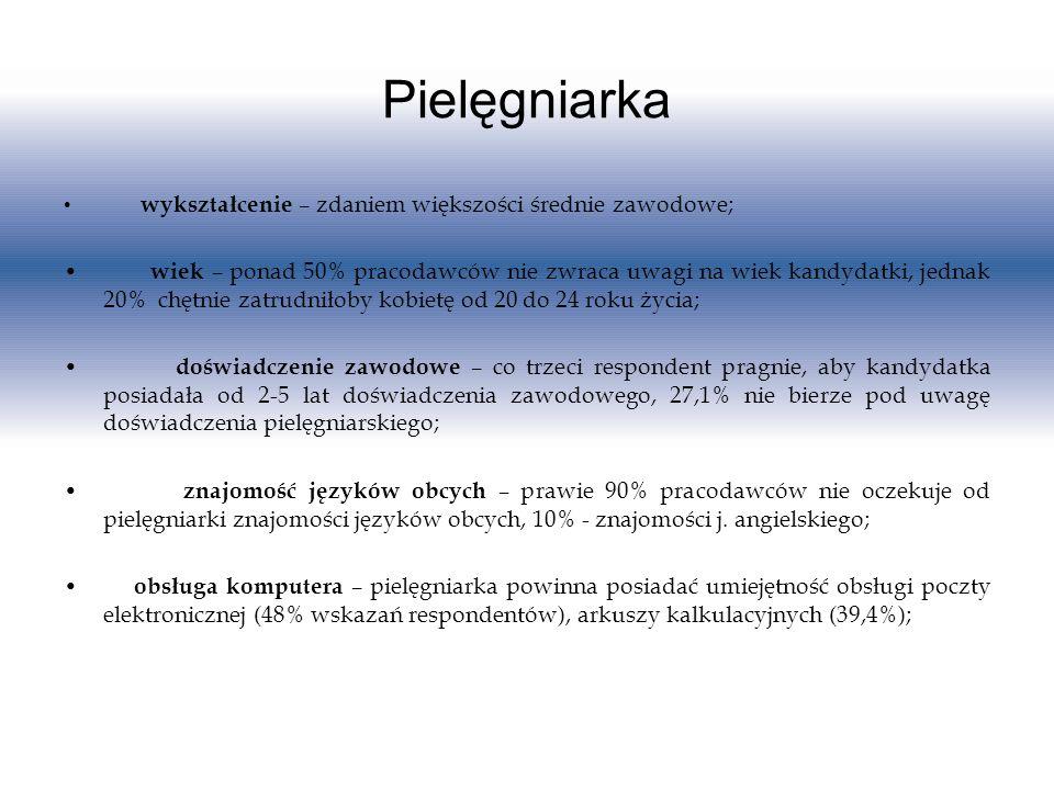 Pielęgniarka wykształcenie – zdaniem większości średnie zawodowe;