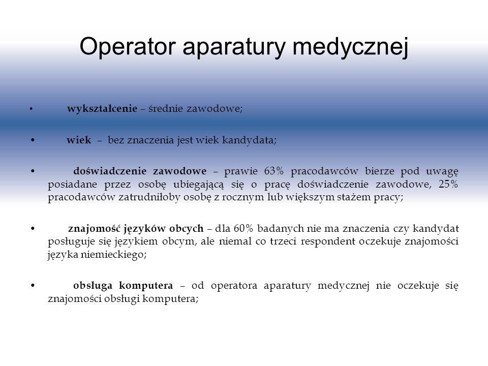 Operator aparatury medycznej