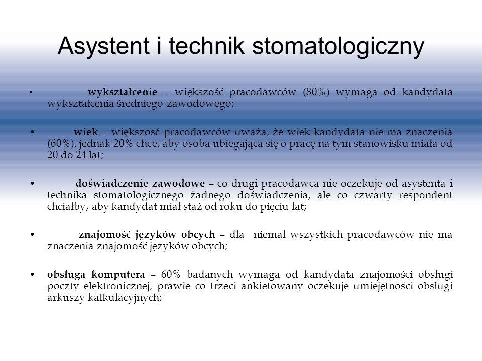 Asystent i technik stomatologiczny