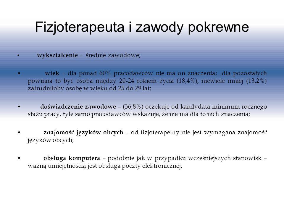 Fizjoterapeuta i zawody pokrewne