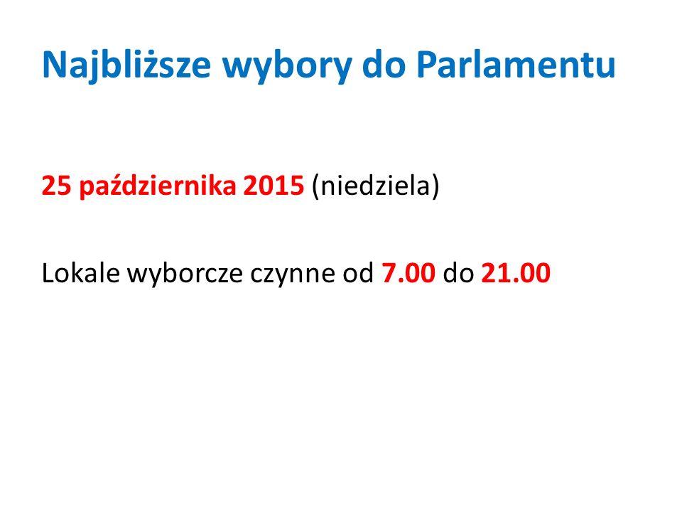 Najbliższe wybory do Parlamentu