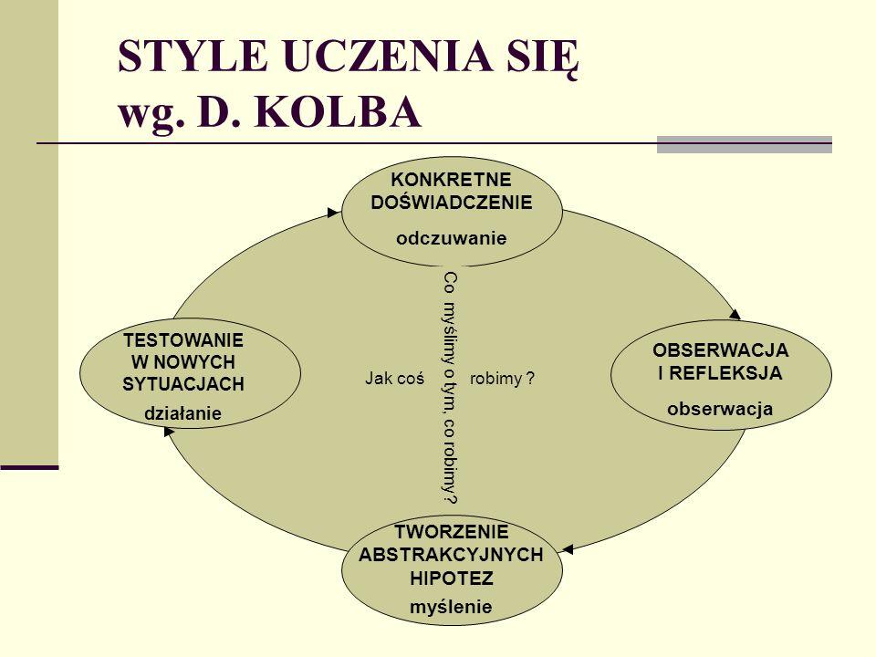 STYLE UCZENIA SIĘ wg. D. KOLBA