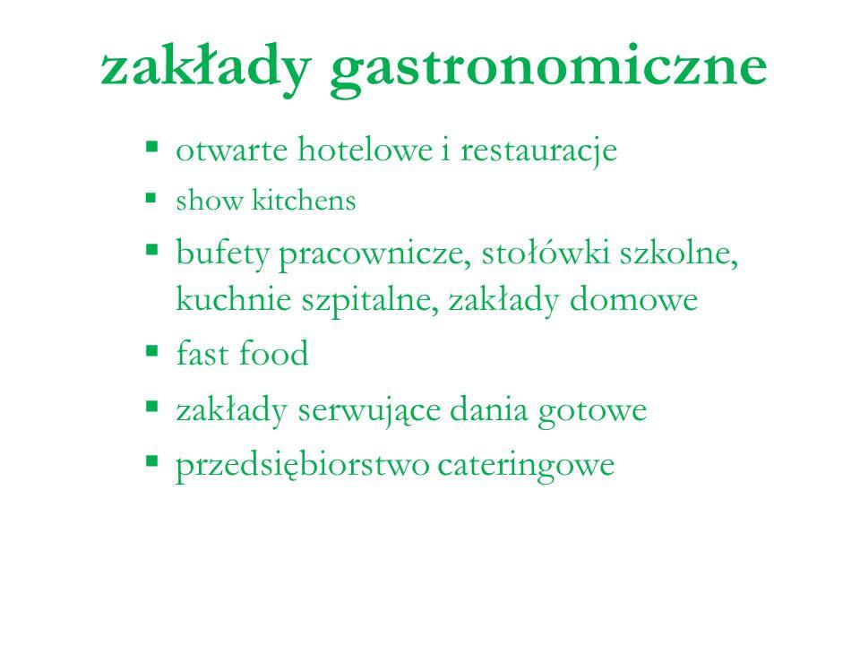 zakłady gastronomiczne