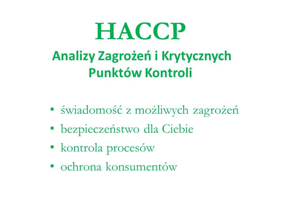 HACCP Analizy Zagrożeń i Krytycznych Punktów Kontroli