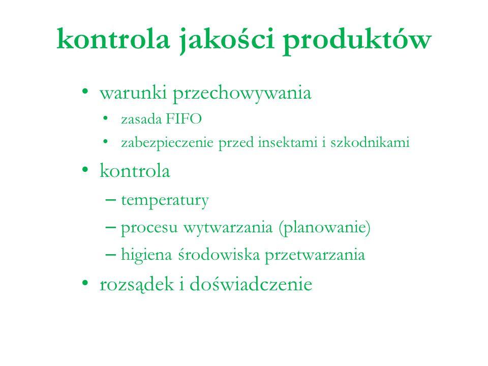 kontrola jakości produktów