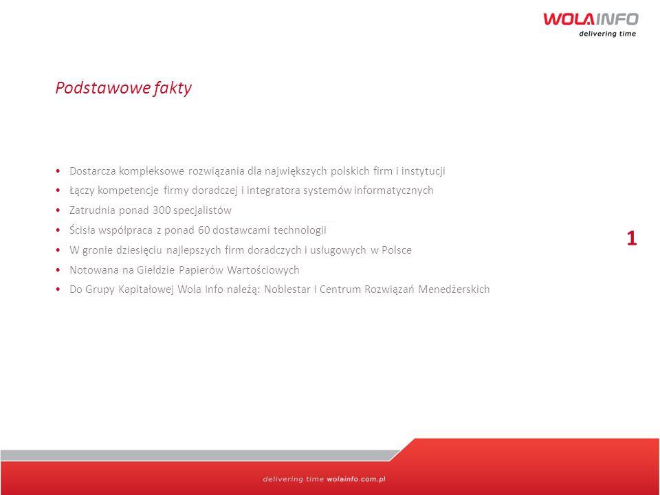 Podstawowe fakty • Dostarcza kompleksowe rozwiązania dla największych polskich firm i instytucji.