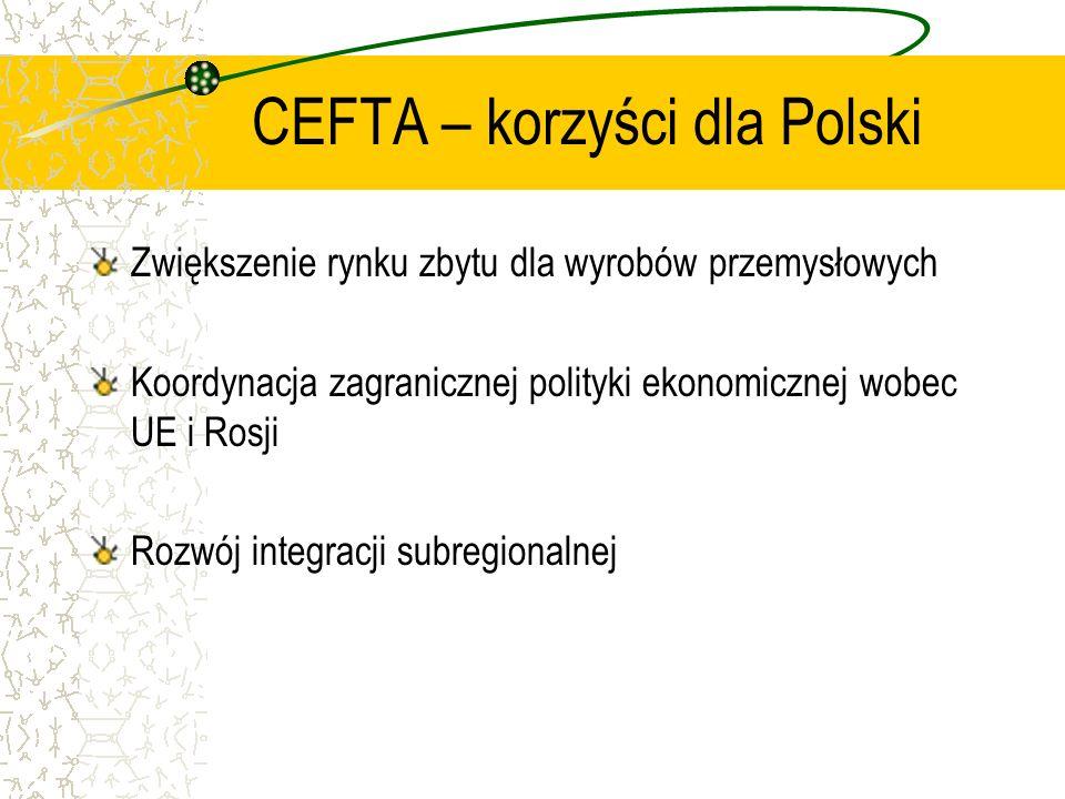 CEFTA – korzyści dla Polski