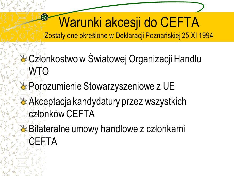 Warunki akcesji do CEFTA Zostały one określone w Deklaracji Poznańskiej 25 XI 1994