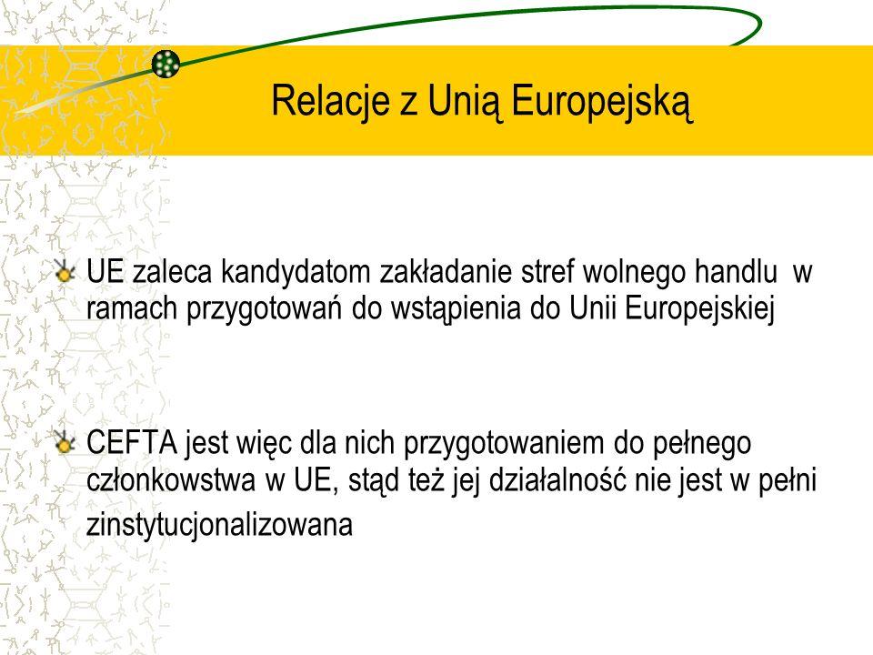 Relacje z Unią Europejską