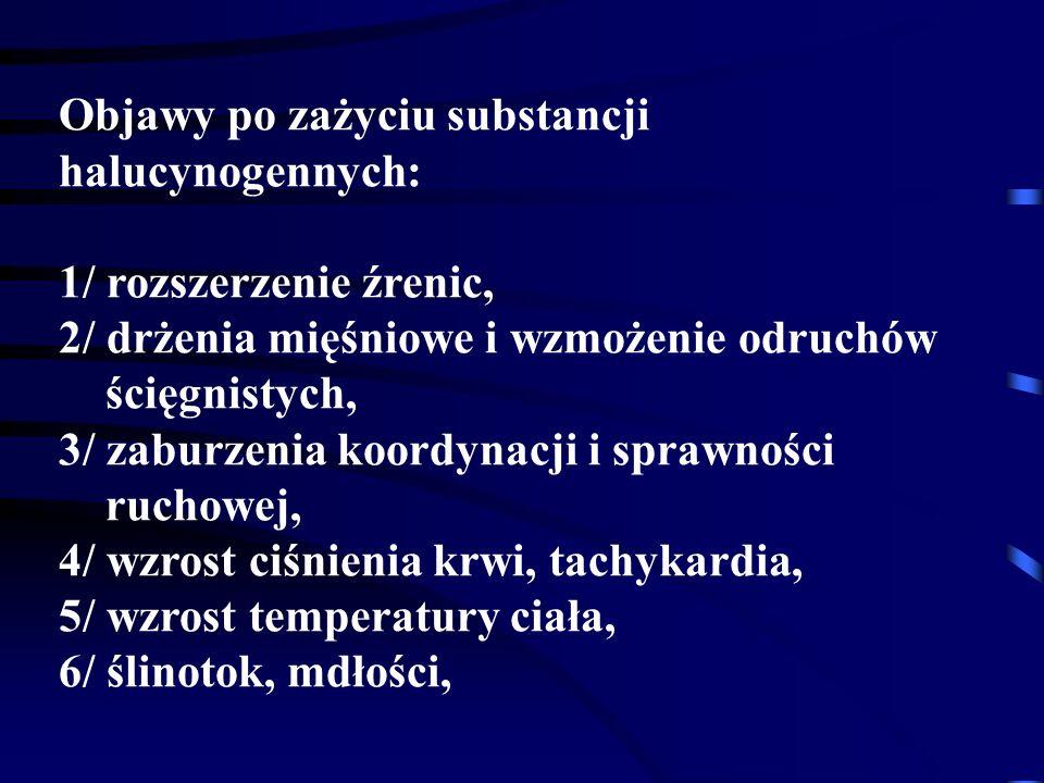 Objawy po zażyciu substancji halucynogennych: