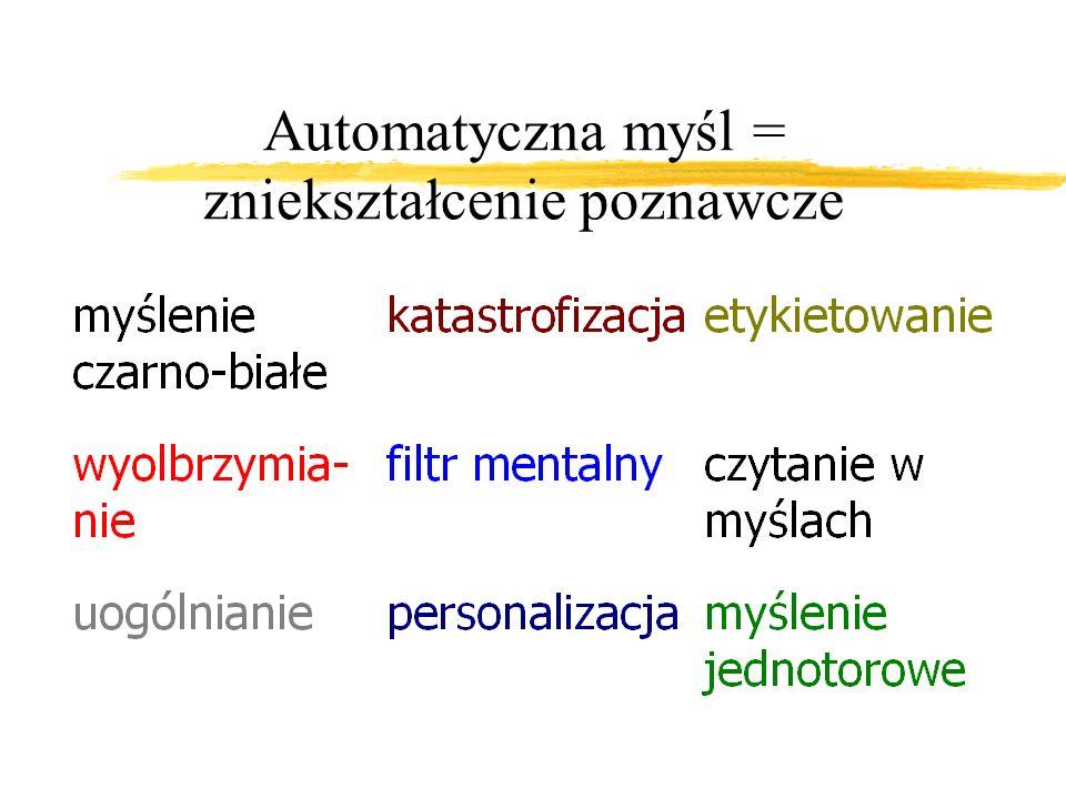 Automatyczna myśl = zniekształcenie poznawcze