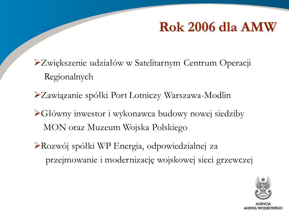 Rok 2006 dla AMW Zwiększenie udziałów w Satelitarnym Centrum Operacji