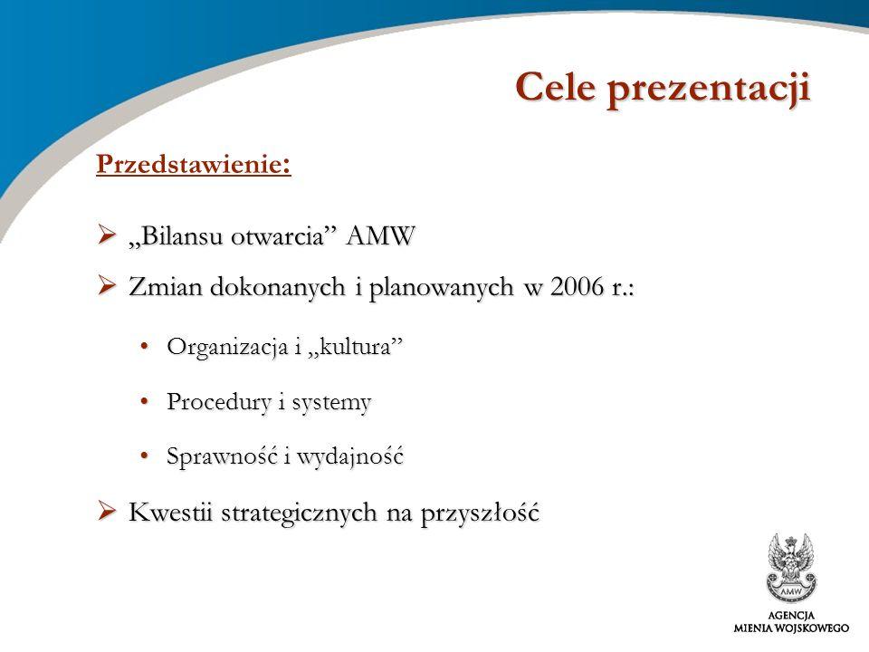 """Cele prezentacji Przedstawienie: """"Bilansu otwarcia AMW"""