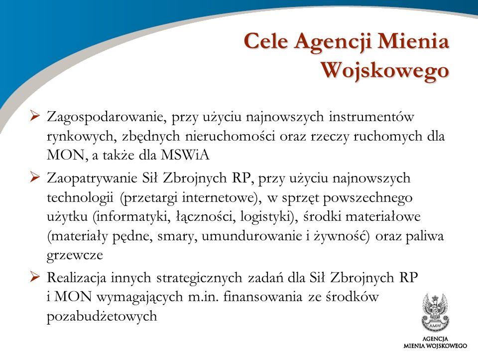 Cele Agencji Mienia Wojskowego