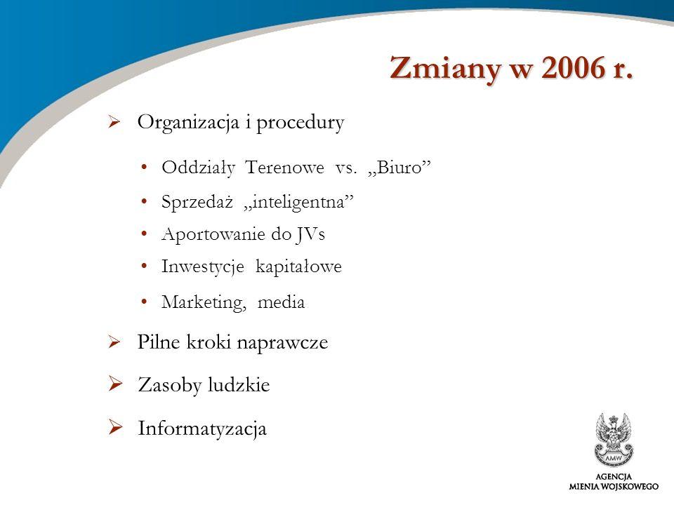 Zmiany w 2006 r. Zasoby ludzkie Informatyzacja