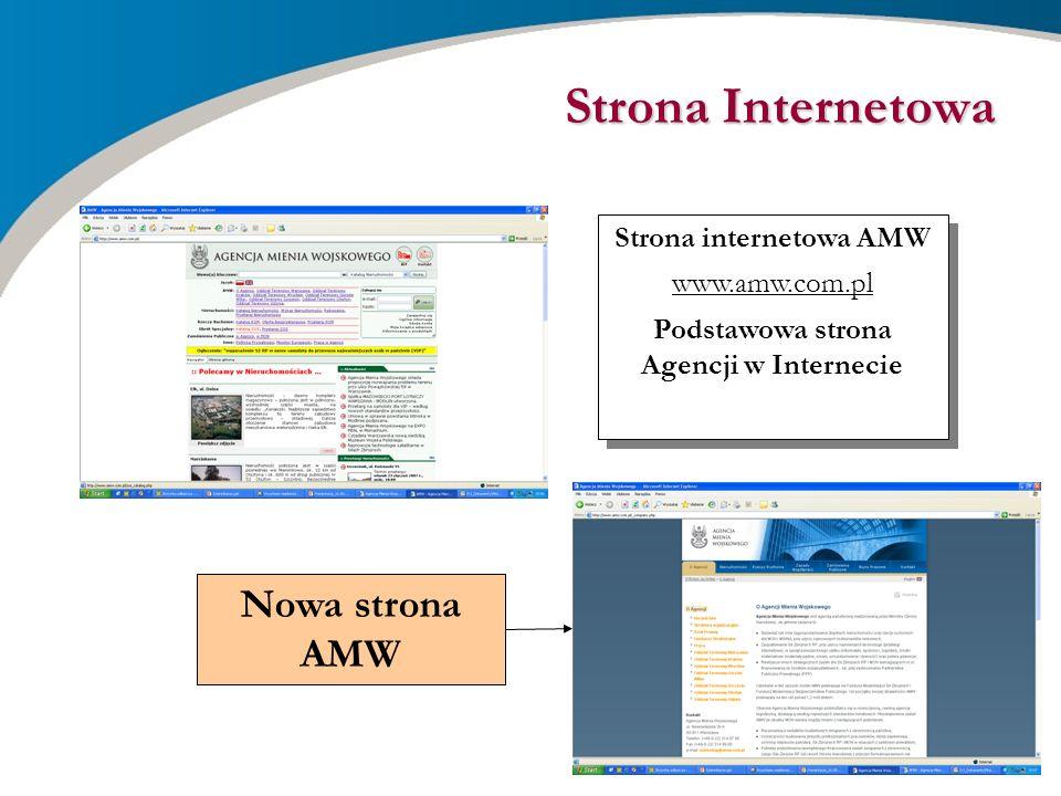 Strona internetowa AMW Podstawowa strona Agencji w Internecie