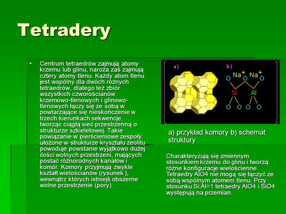 Tetradery a) przykład komory b) schemat struktury
