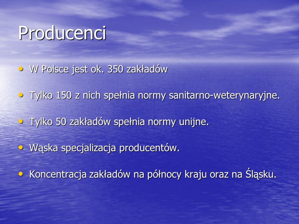 Producenci W Polsce jest ok. 350 zakładów