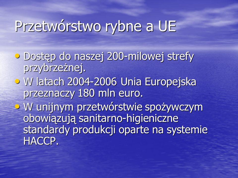 Przetwórstwo rybne a UE