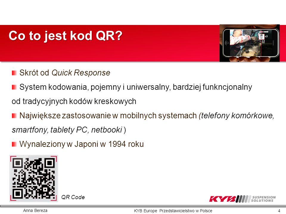 Co to jest kod QR Skrót od Quick Response