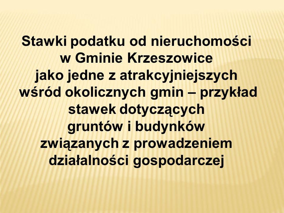 Stawki podatku od nieruchomości w Gminie Krzeszowice