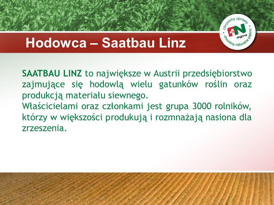 Hodowca – Saatbau Linz