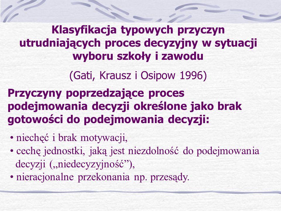Klasyfikacja typowych przyczyn utrudniających proces decyzyjny w sytuacji wyboru szkoły i zawodu (Gati, Krausz i Osipow 1996)
