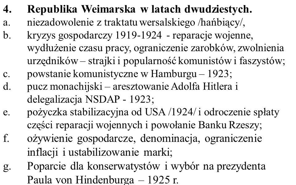 Republika Weimarska w latach dwudziestych.
