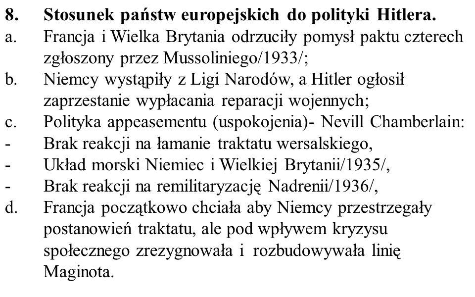 Stosunek państw europejskich do polityki Hitlera.