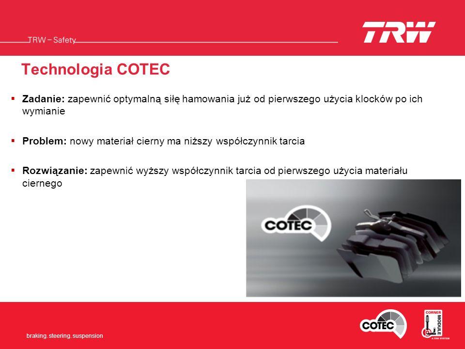 Technologia COTECZadanie: zapewnić optymalną siłę hamowania już od pierwszego użycia klocków po ich wymianie.